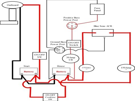 perko dual battery switch wiring diagram wiring diagram