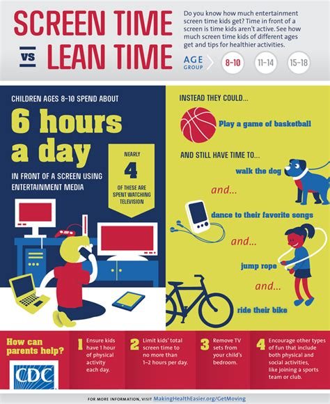 the of screen time how your family can balance digital media and real books cdc infographics screen time vs lean time nccdphp