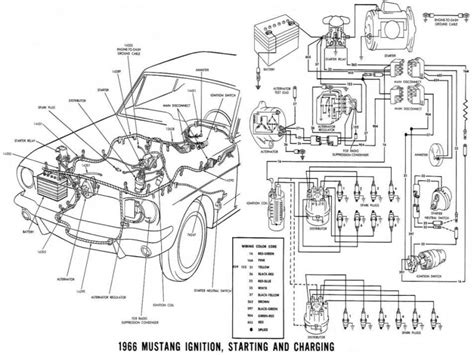 2002 alternator wiring schematic performancetrucks net forums 2002 ford explorer starter diagram wiring forums