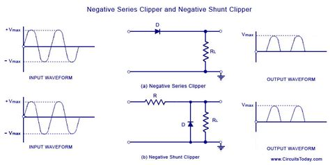 gt diode clippers an overview of clipping circuits today s circuits