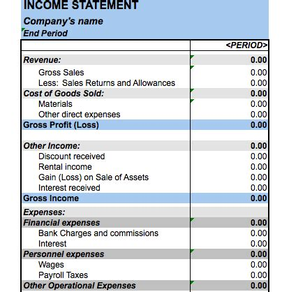 income statement template www pixshark com images