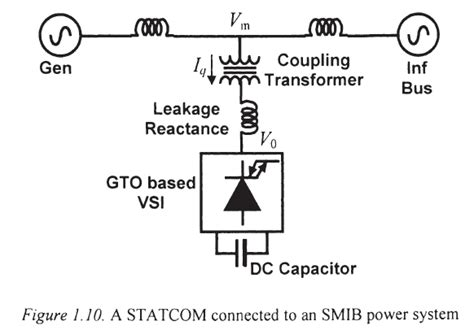 the reactance of a coupling capacitor at dc voltage is static compensator statcom definition basic and tutorials electrical engineering design and