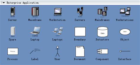 system architecture diagram symbols image gallery software symbols