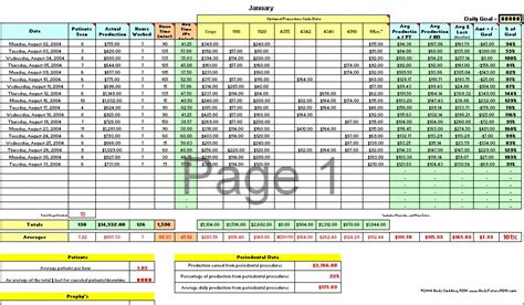 productivity tracker excel template production tracking template excel pertamini co