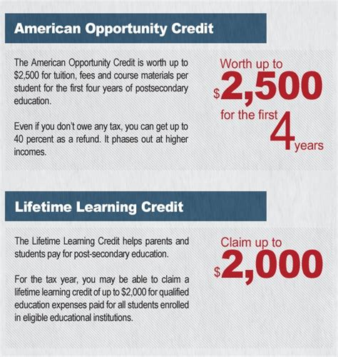 American Opportunity Tax Credit Mba by Pin By Taxact On Tax Tips