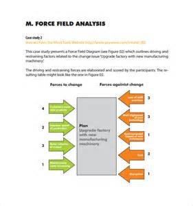 lewin s field analysis template sle field analysis template 7 free documents