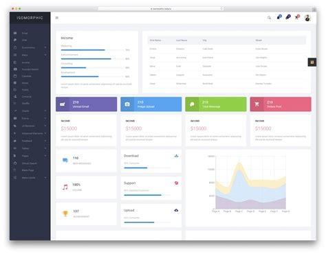 19 Best React Dashboard Templates For Killer Applications 2018 Colorlib React Website Template Free