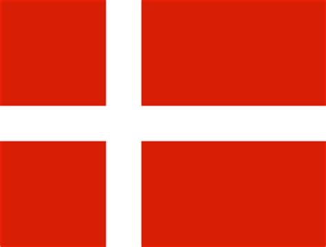 Mba Salary In Denmark by The Top 10 Countries For Mba Salary Levels Topmba