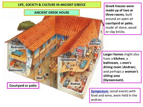 Simple Open Floor Plan Homes by Ancient Greece Life Society And Culture