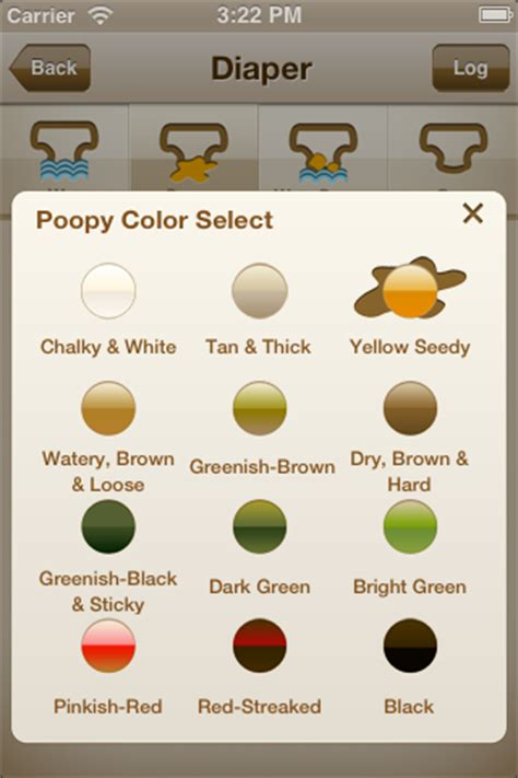 Baby Stools Color Chart by Mammababy Interactive Baby Data Milestones Log And