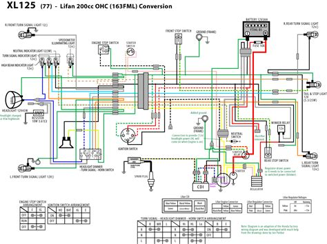 lifan 110 wiring diagram atv wiring diagram 110