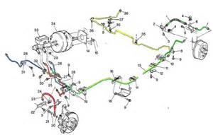 Brake Line Diagram 2000 Silverado 1999 Chevy Silverado Brake Line Diagram 1999 Chevy