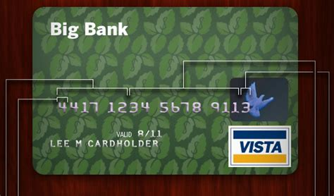 how do i find my credit card cvv number with pictures