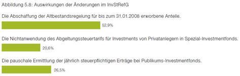 donner bank login studie des bayerischen finanz zentrums