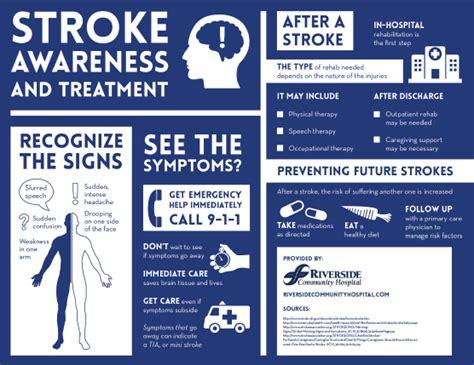 Herbal Carefor Stroke stroke awareness and treatment infographic riverside community hospital riverside ca