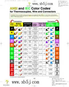 black white and green color codes wires wiring diagrams