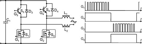 coupled inductor in psim simplest inverter using hybrid mosfets and igbts with unipolar pwm to