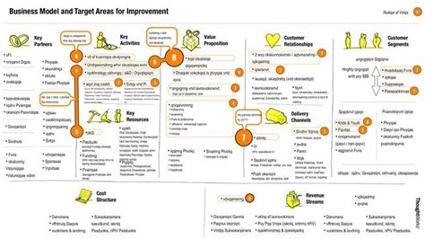 fb canvas template 273 besten business model strategy bilder auf pinterest