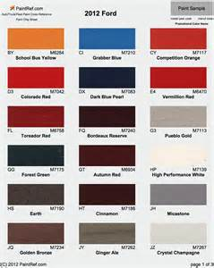 2015 ford paint chips autos post