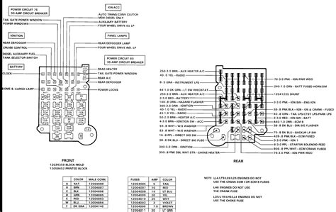 solved wiring diagram or fuse box diagram 2007 gmc envoy fixya i need a 89 chevy suburban fuse panel wiring diagram