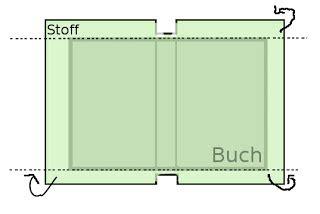 Stoffe Zum Beziehen Möbeln by Klein M 228 Dchentr 228 Ume B 252 Cher Mit Stoff Beziehen