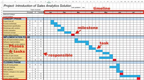 exle of a project plan template how to create a project plan fast in excel