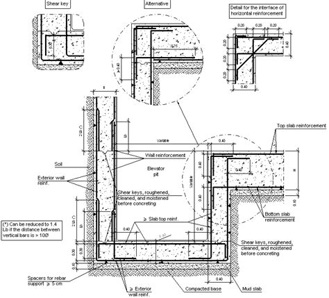 Construction details. CYPE. CCM008: Elevator pit at the