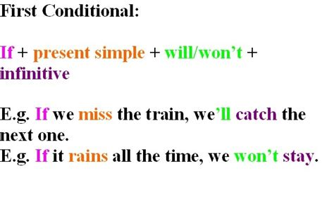 first conditionals 8 best images about first conditional on pinterest