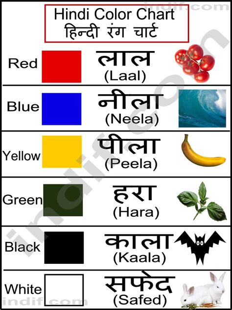 basic theme meaning in hindi hindi colors hindi color chart ह न द र ग च र ट for