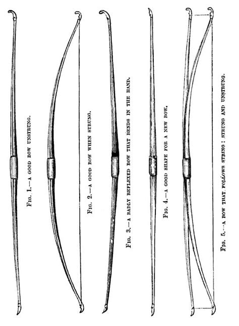 Archery Shortbow Panahan the theory and practice of archery of the bow