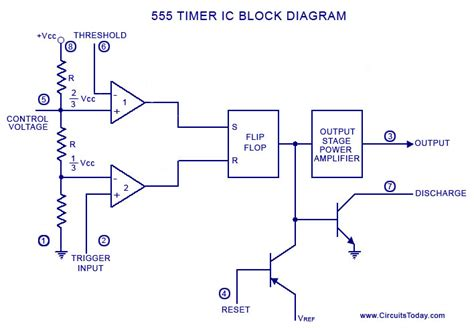 555 timer circuit diagram 555 timer a complete basic guide todays circuits