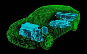 Electric Cars Current News Researchers Develop Technology To Estimate Range Of