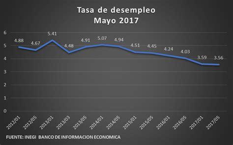 anses desempleo fecha de cobro anses fechas de cobro junio de 2016 asignacion por