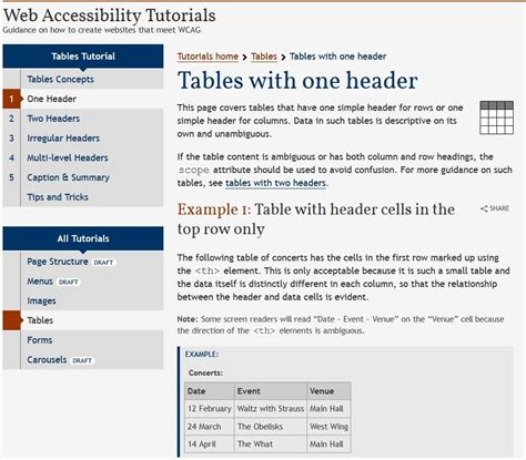 tutorial web technologies accessible technology bulletin volume 10 issue 4 great