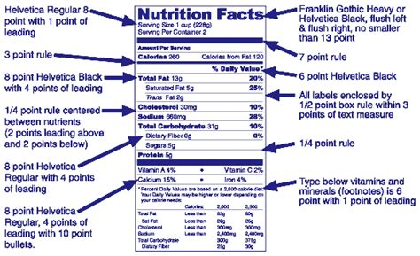 Nutrition facts panel with font line weight and spacing