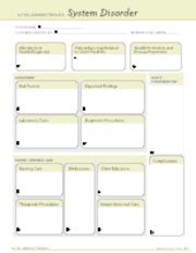 pandemic template card hypothyroidism template active learning template system