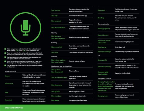 pubg cheat sheet fan made xbox one voice command cheat sheet revealed