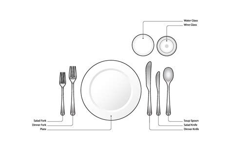 table setting diagrams table setting 101 for the holidays fashion cleaners omaha