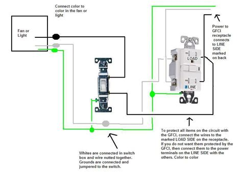 gfci and light switch in the same box wiring diagram gfi get free image about wiring diagram