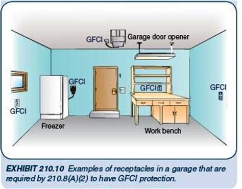 Garage Gfci by Receptacle Branch Circuit Design Calculations Part Four