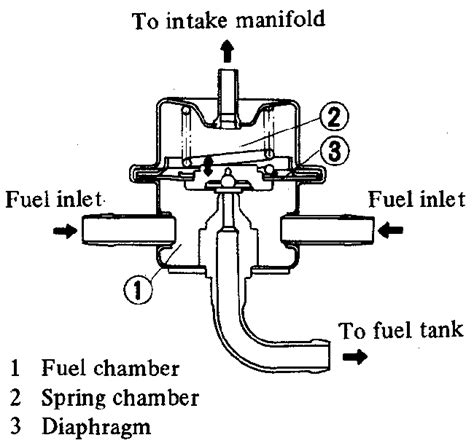 Sensor Air Flow Hyundai Trajet Kia Carnival Bensin term 233 keink 187 benzinnyom 225 s szab 225 lyz 243 k benzinyom 225 sm 233 rő 243 r 225 k