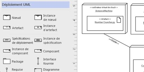exemple diagramme de deploiement uml cr 233 er un diagramme de d 233 ploiement uml support office