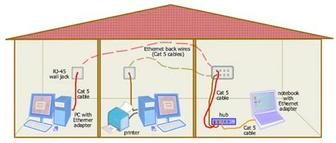 how to wire ethernet through house ethernet wire home free download wiring diagrams schematics