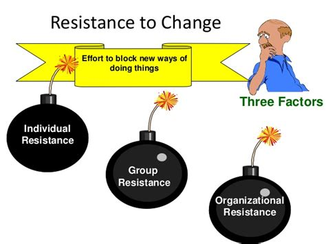 resistors to change resistance to change organizational change and development manu