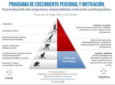 imagenes de charlas motivacionales capacitaciones costa rica cursos charlas motivacionales