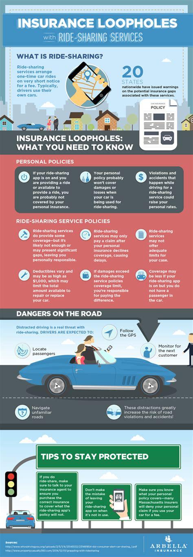 Arbella's Ride Sharing Infographic   Arbella Insurance