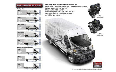2014 Ram Promaster Sizes Photo 29