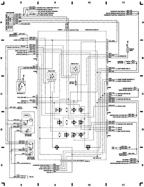 2002 Kia Sedona Fuse Box Diagram Wiring Diagram For