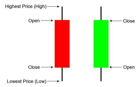 candlestick pattern expert advisor candlestick patterns bullish bearish and indesive 60