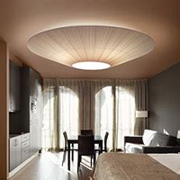 Accent Wall Bedroom by Bedroom Lighting Ceiling Lights Lamps Amp Fans At Lumens Com